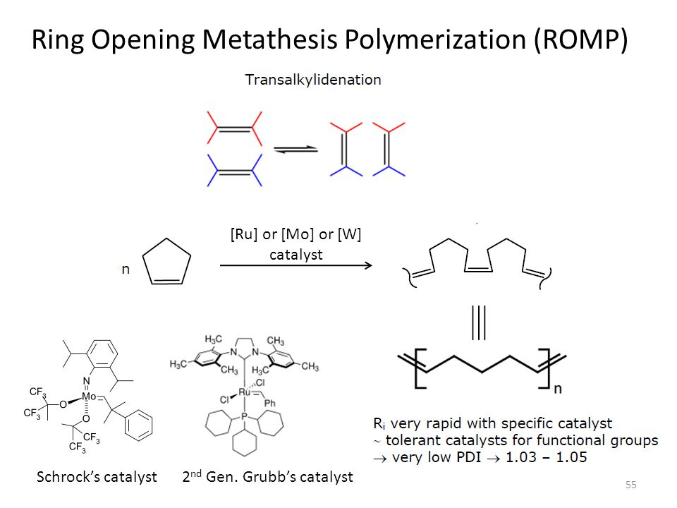 ring opening metathesis reaction Ring opening metathesis polymerization (3,4) of cycloolefins is a chain polymerization, and therefore involves the four elementary reactions shown in scheme i in addition to initiation.