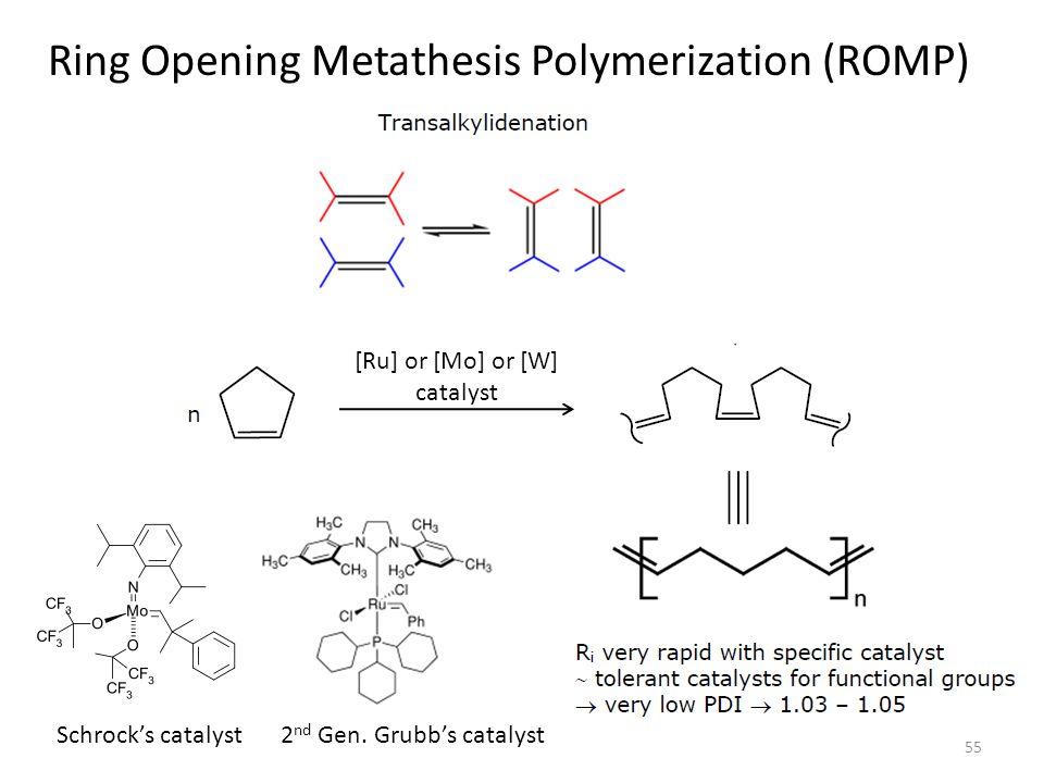 ring opening metathesis