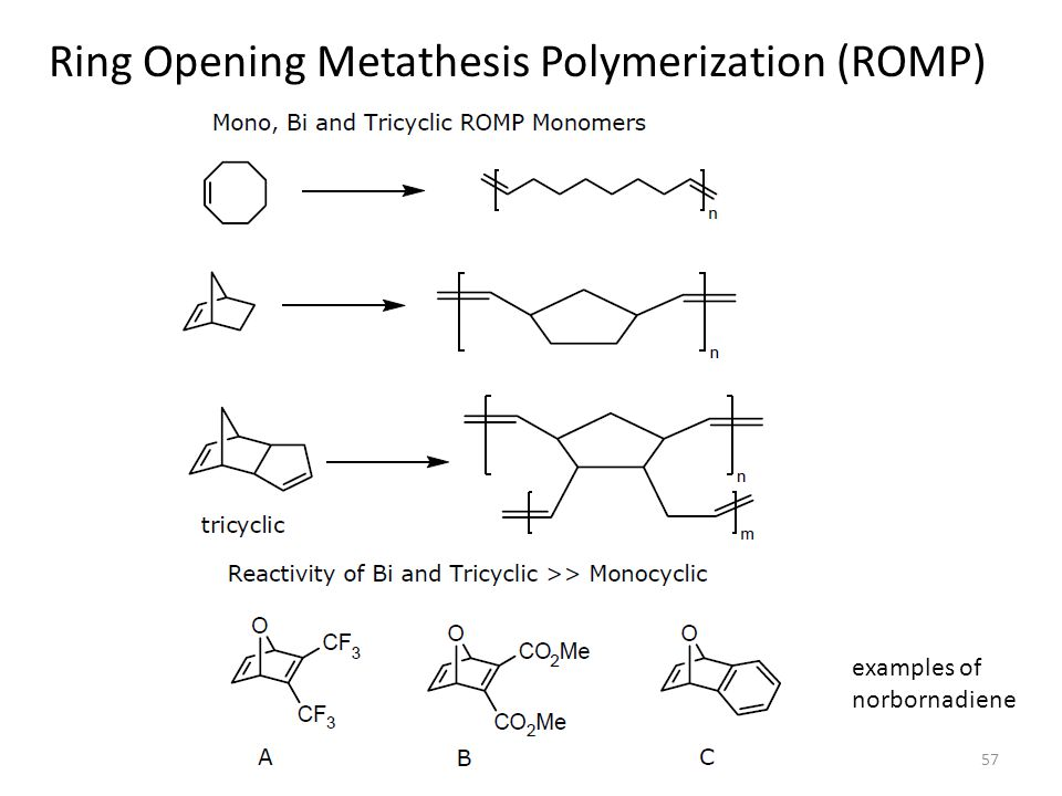 Metathesis Enables Our Next-Generation Thermoset Resins