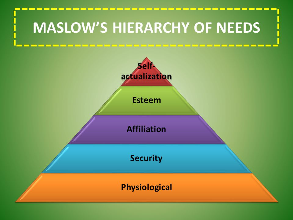 hierarchy of needs theory and equity theory The hierarchy of needs theory is a formation of the needs of an individual person basically this hierarchy are based on five level which is classified into physiological needs, safety needs, love/belonging needs, esteem needs and self-actualization needs.