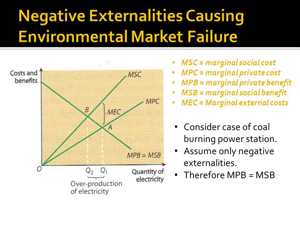 Negative Externalities Causing Environmental Market Failure
