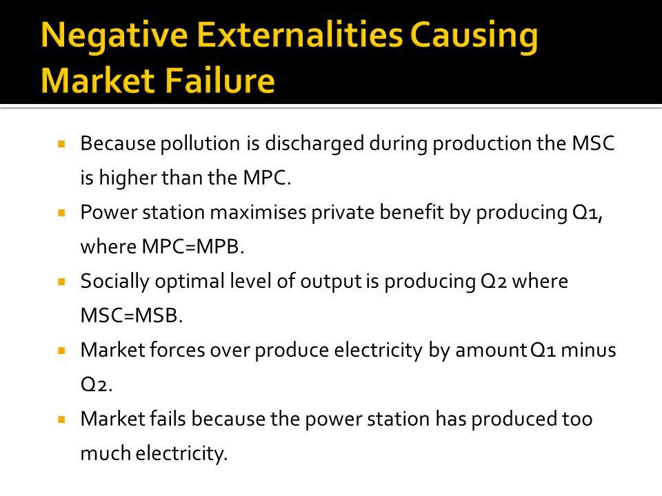 Negative Externalities Causing Market Failure