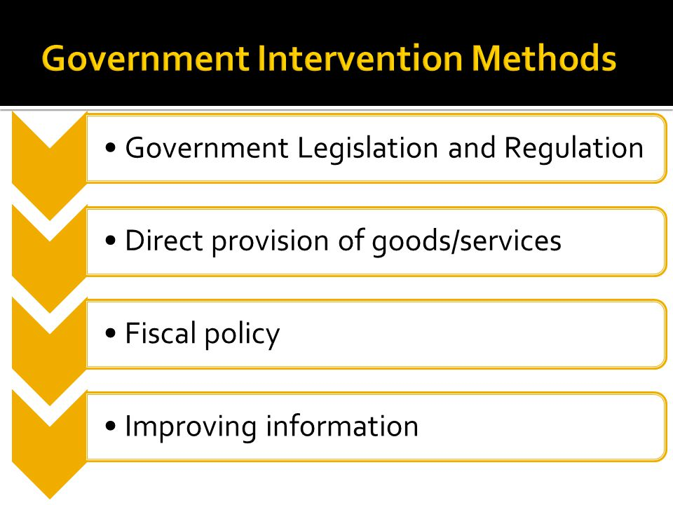 Government Intervention Methods