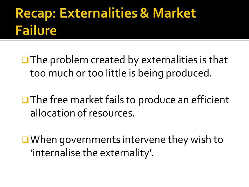 Recap: Externalities & Market Failure