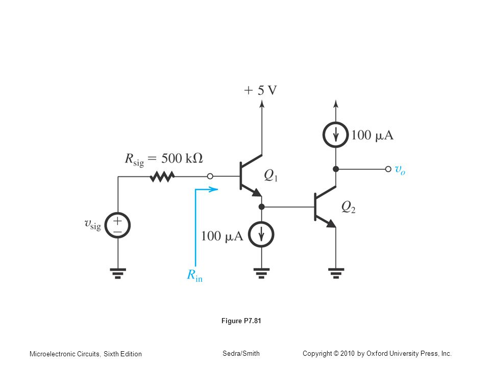 building blocks of integrated-circuit amplifiers