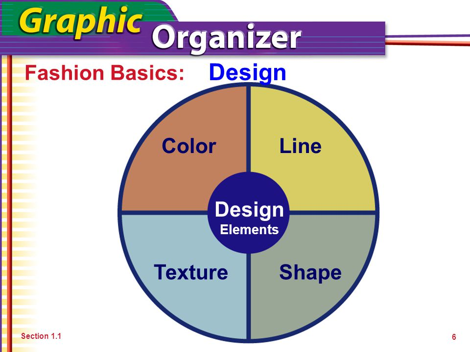 Basic Design Line : Chapter what is fashion introducing ppt