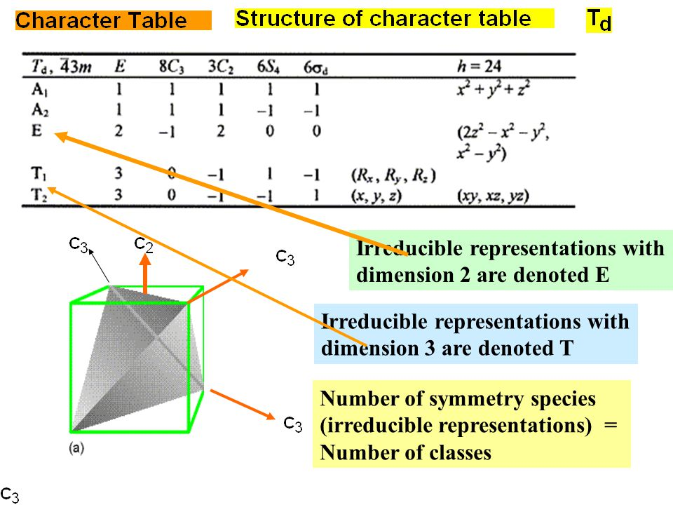 download mathematical logic 1994