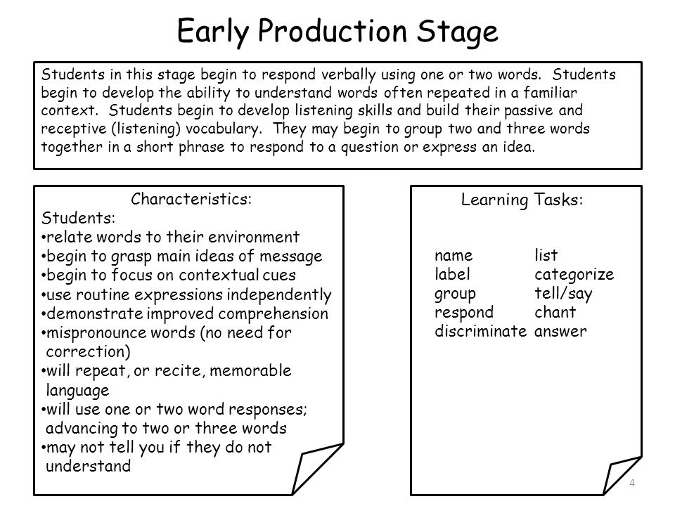 Early Production Stage