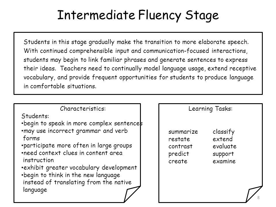 Intermediate Fluency Stage