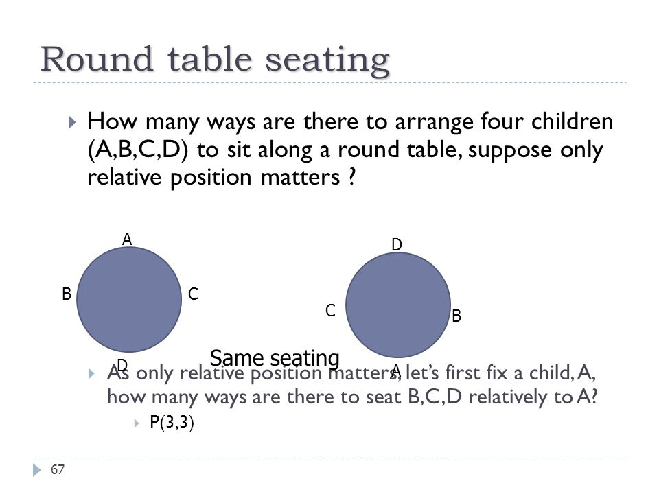 Counting enumerative combinatorics ppt download for Table th position relative