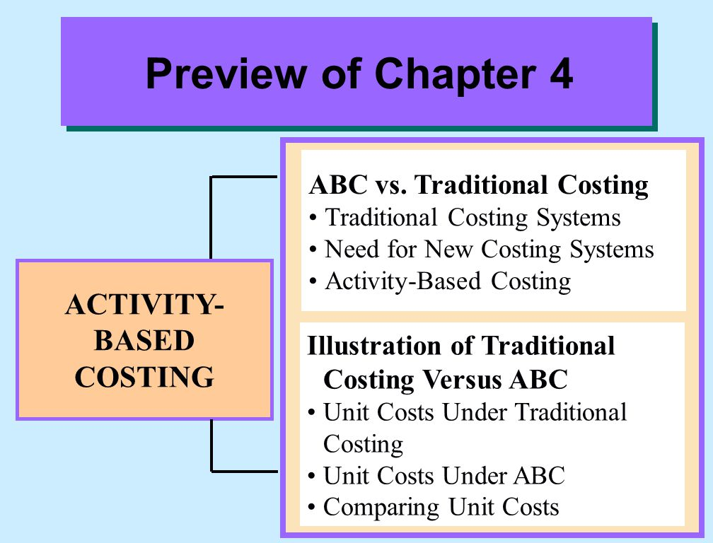 Activity-Based vs Traditional Costing