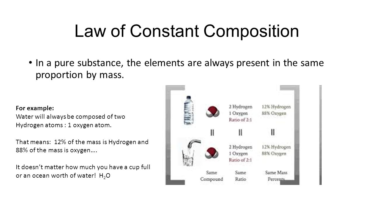 law constant composition lab magnesium and oxygen Experiment 7 – empirical formula introduction  law of constant composition  you will react magnesium metal with oxygen to form magnesium oxide and determine .
