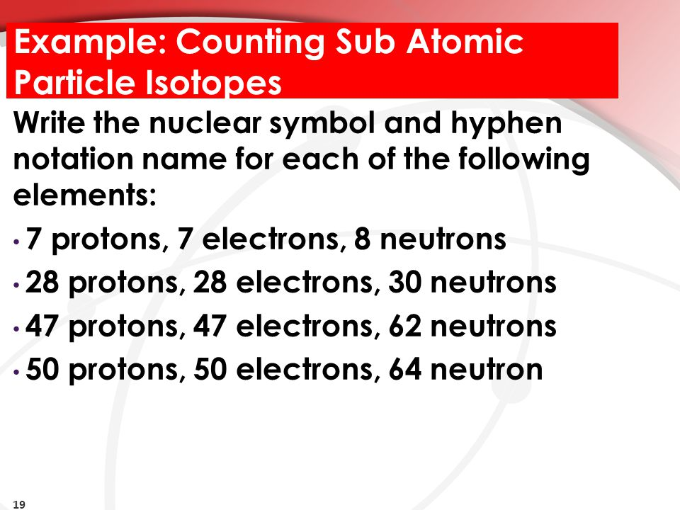 Unit 5 Atomic Structure Ppt Video Online Download