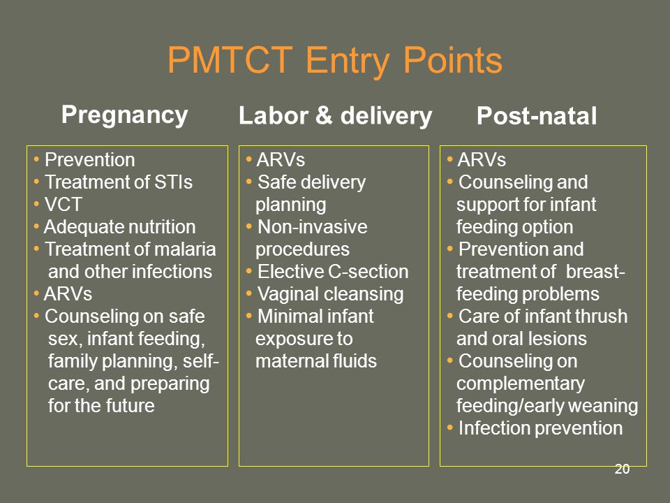 PMTCT Entry Points Pregnancy Labor & delivery Post-natal Prevention