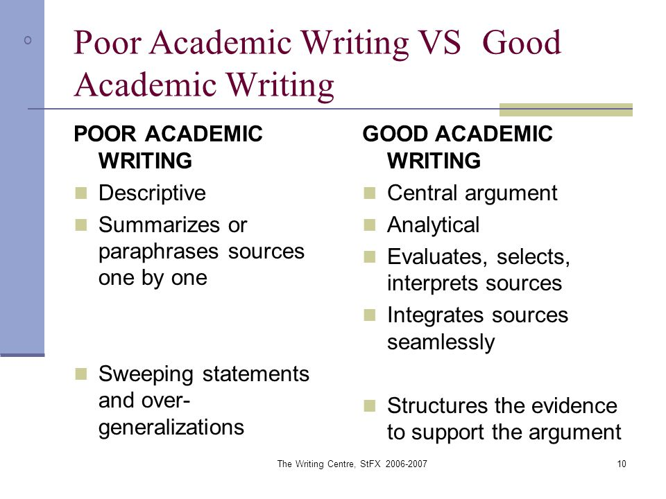 Academic Argument Essay Example Homework Sample   Words  Academic Argument Essay Example Writing Services Iu also Essay Format Example For High School  Healthy Food Essay
