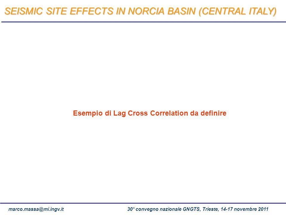 Esempio di Lag Cross Correlation da definire