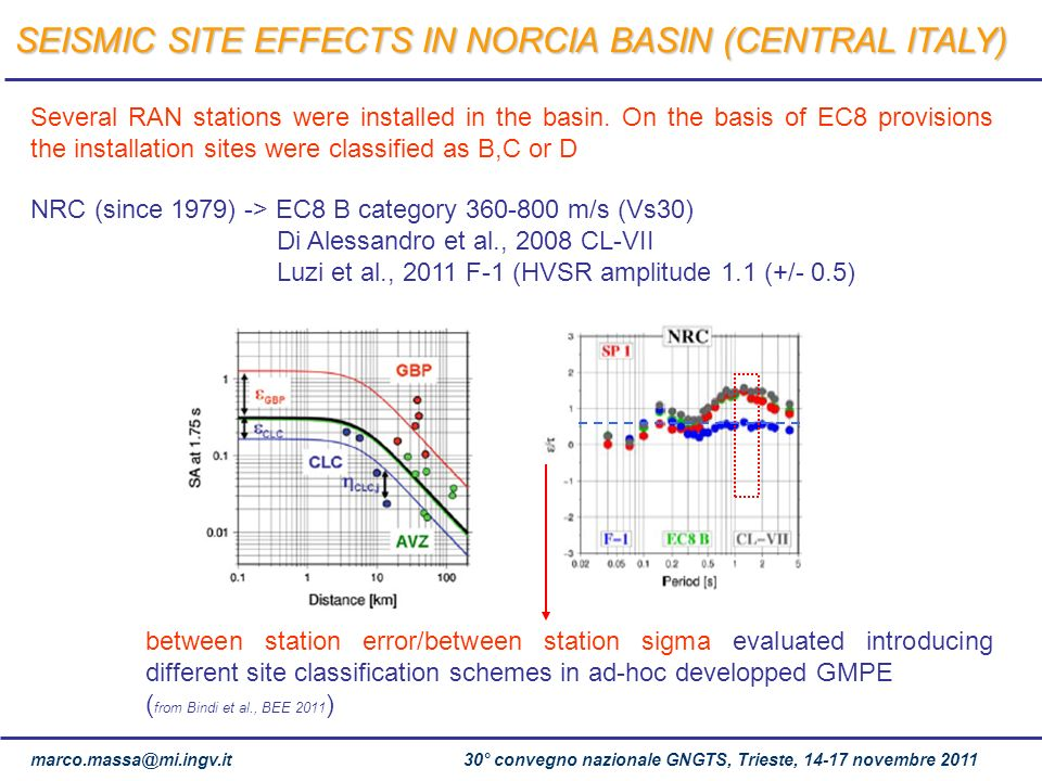 SEISMIC SITE EFFECTS IN NORCIA BASIN (CENTRAL ITALY)