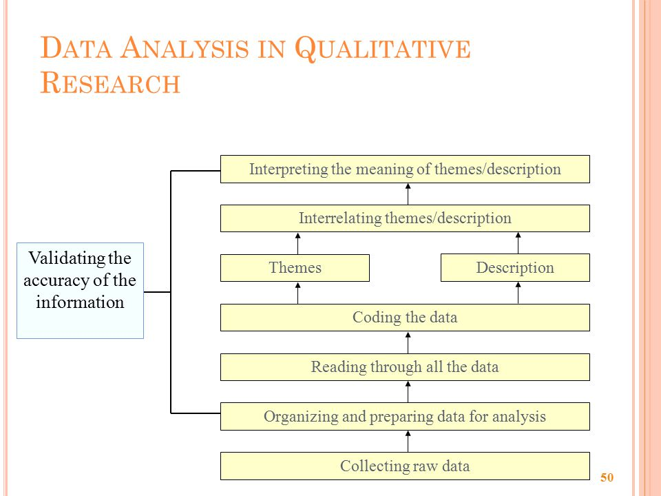 Qualitative Research- What it is and when to use it - ppt