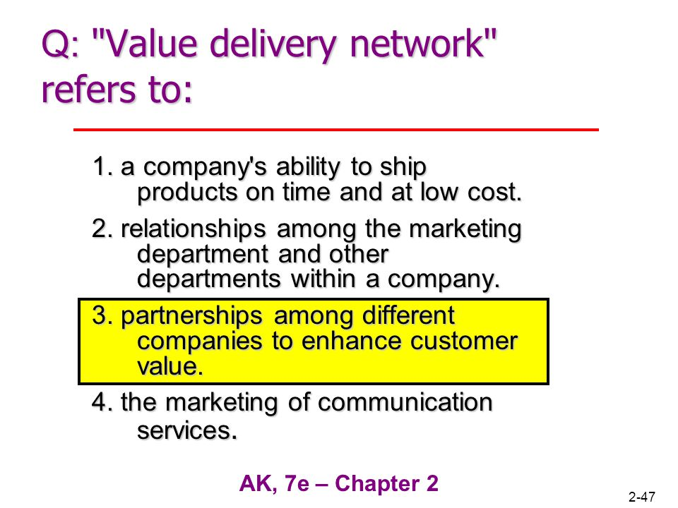 Value delivery network essays