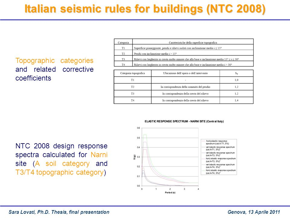 Italian seismic rules for buildings (NTC 2008)