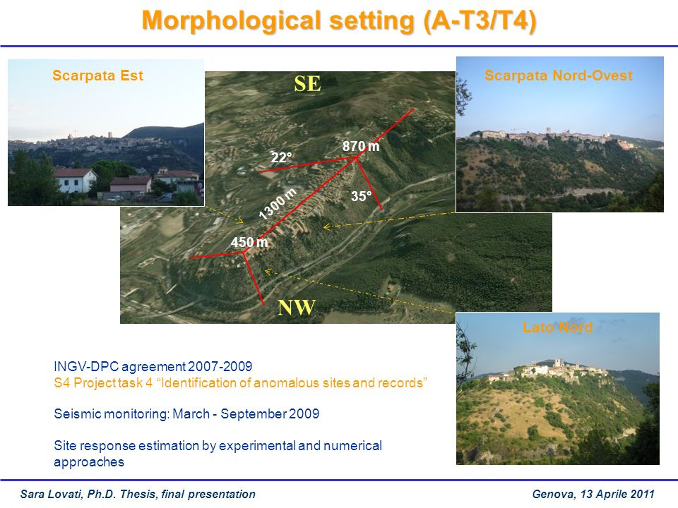 Morphological setting (A-T3/T4)