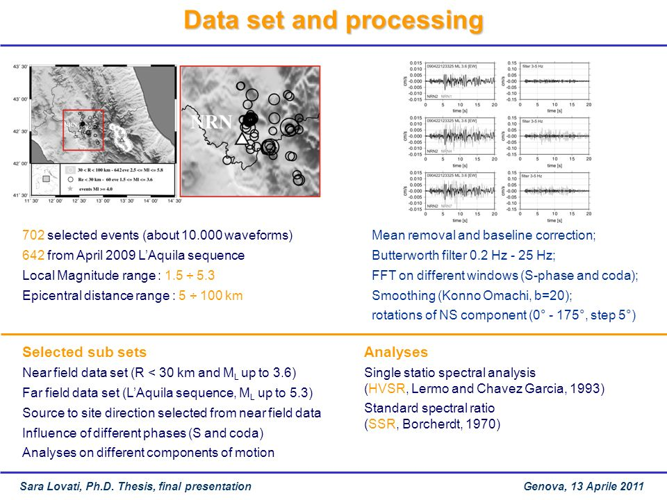 Data set and processing