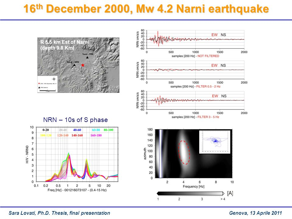 16th December 2000, Mw 4.2 Narni earthquake