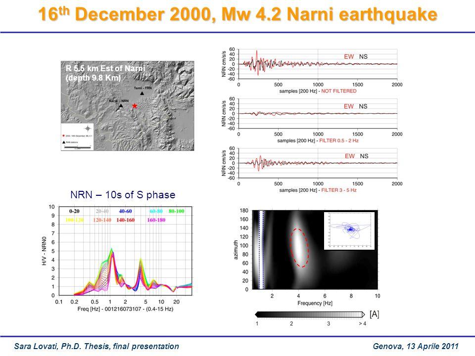 16th December 2000, Mw 4.2 Narni earthquake