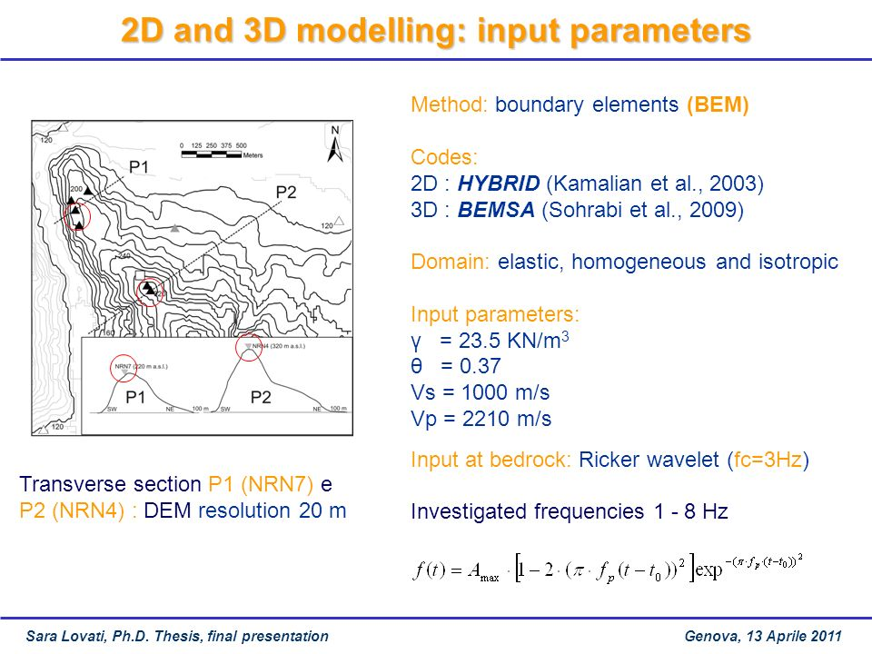 2D and 3D modelling: input parameters