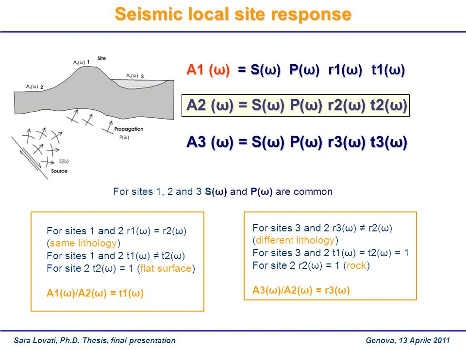 Seismic local site response