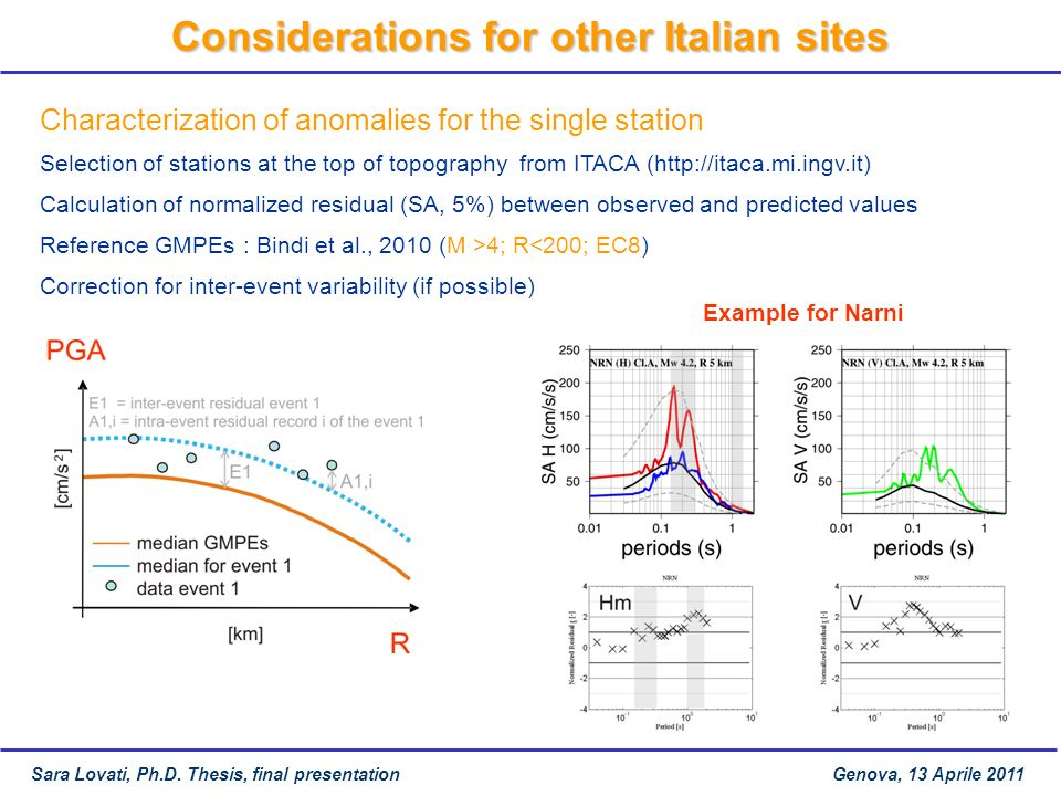 Considerations for other Italian sites