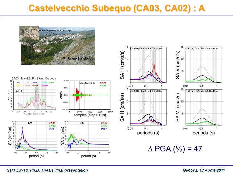 Castelvecchio Subequo (CA03, CA02) : A