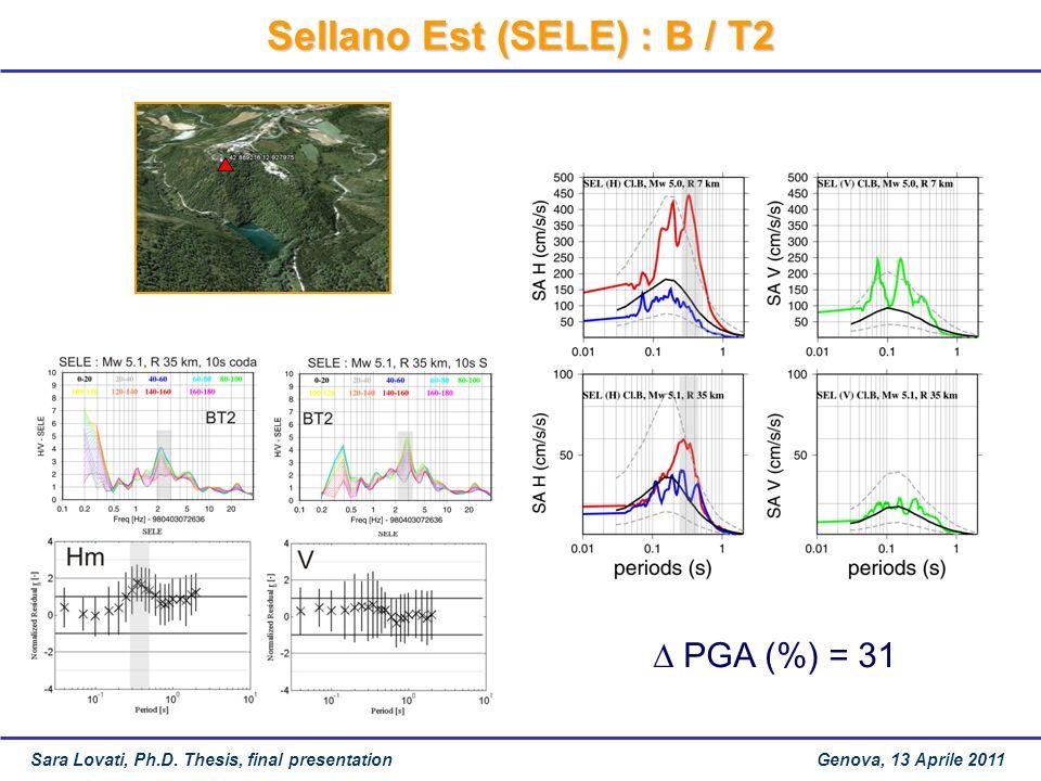 Sellano Est (SELE) : B / T2