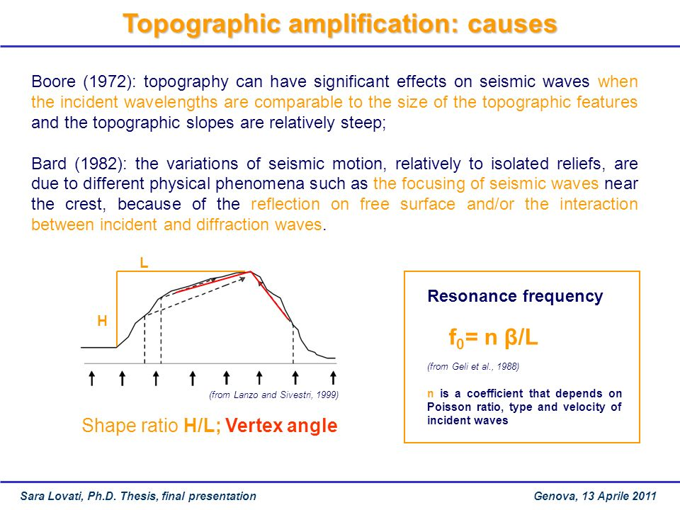 Topographic amplification: causes