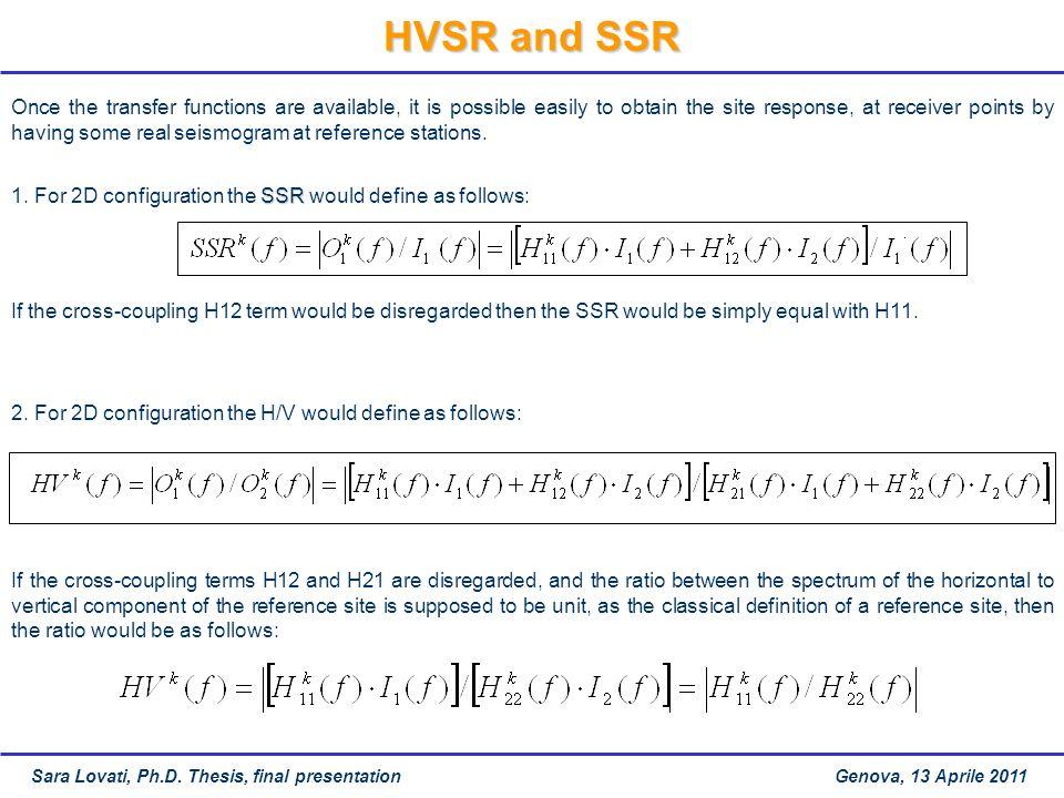 HVSR and SSR