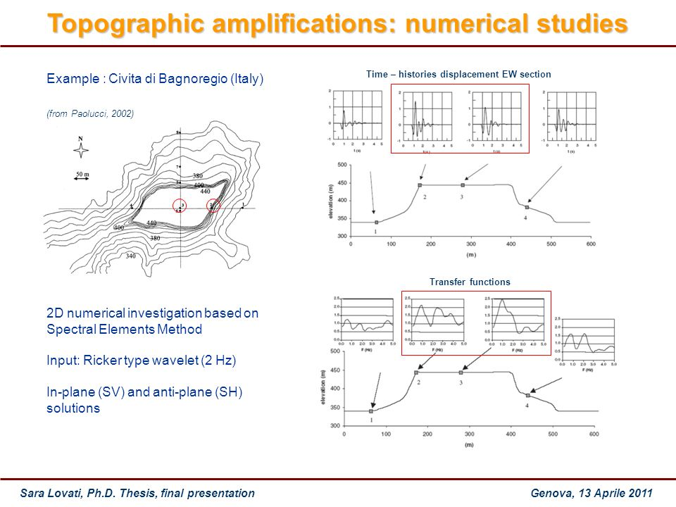 Topographic amplifications: numerical studies