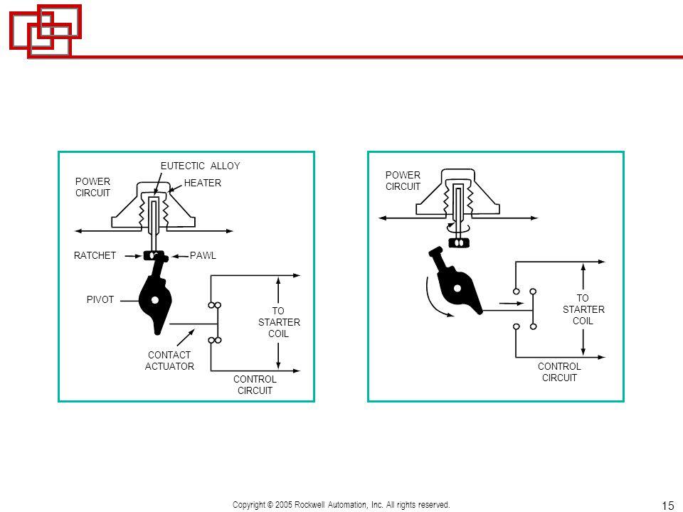 Rockwell wiring diagram pdf data sheet