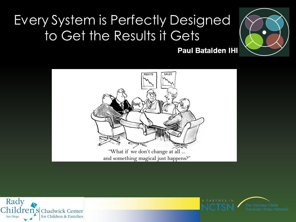 Paul Batalden Every System Is Perfectly Designed