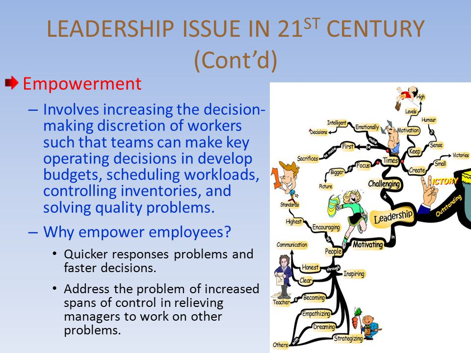 leadership issues in the 21st century Three challenges for education leaders douglas b reeves although the demand for 21st century skills has spawned a good deal of enthusiasm, the reality of curriculum in k–12 education remains firmly rooted in the traditions of past centuries.