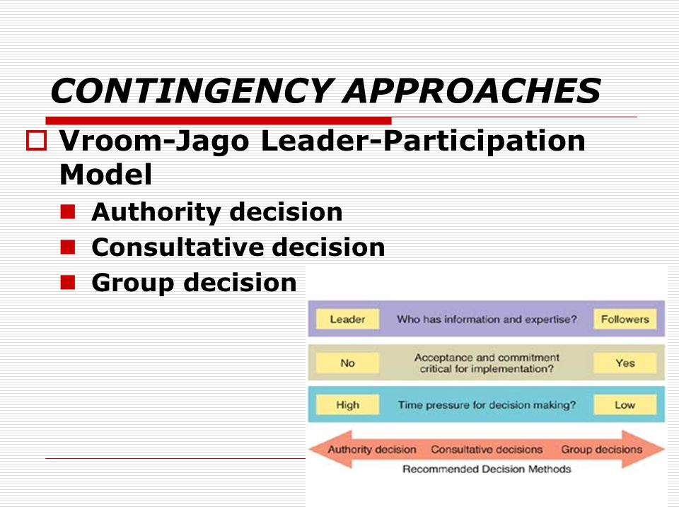 Situational Contingency Theory of Leadership (With Diagram)