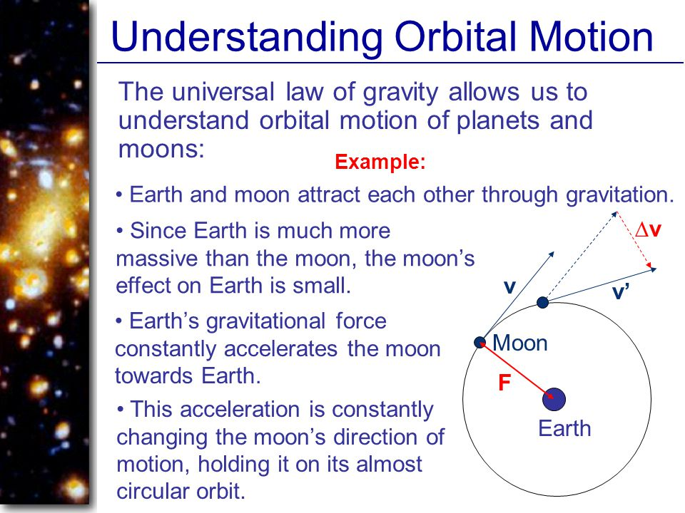 orbital motion of planets - photo #34