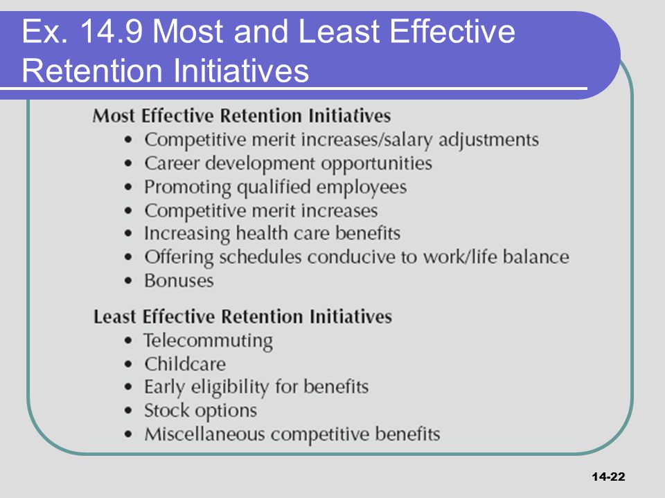 Ex Most and Least Effective Retention Initiatives