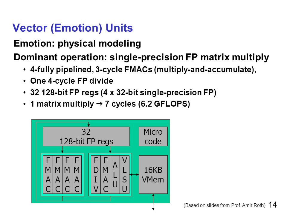 prof  milo martin for cis ppt video online download