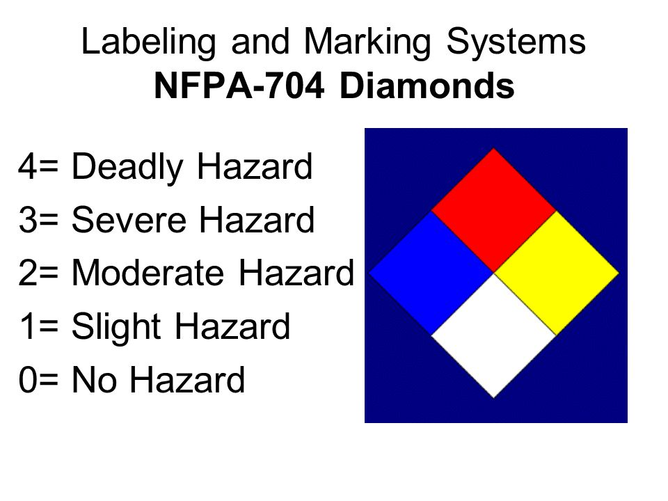 Msds Material Safety Data Sheet Ppt Video Online Download