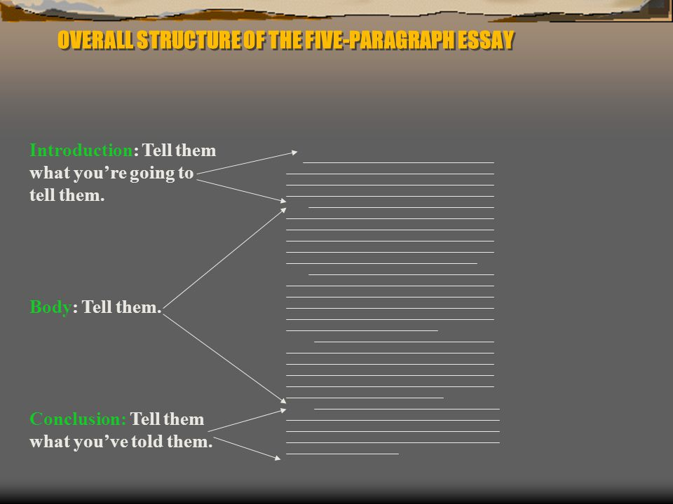 Overall structure of an essay
