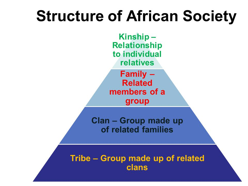 african society and culture pdf
