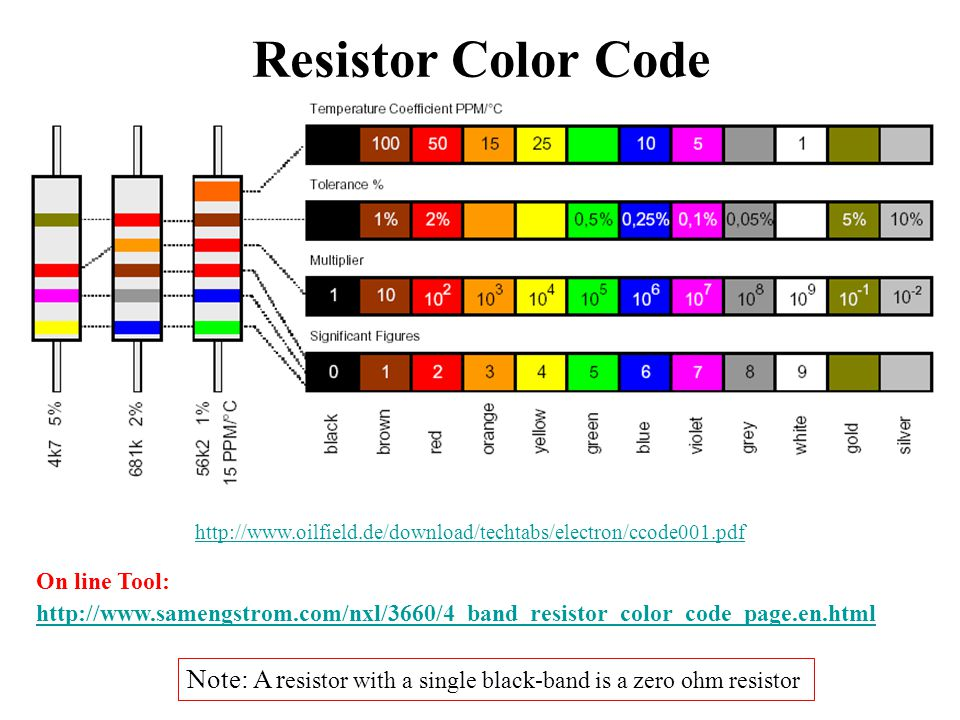Html Color Code Pdf DownloadColorPrintable Coloring Pages Free