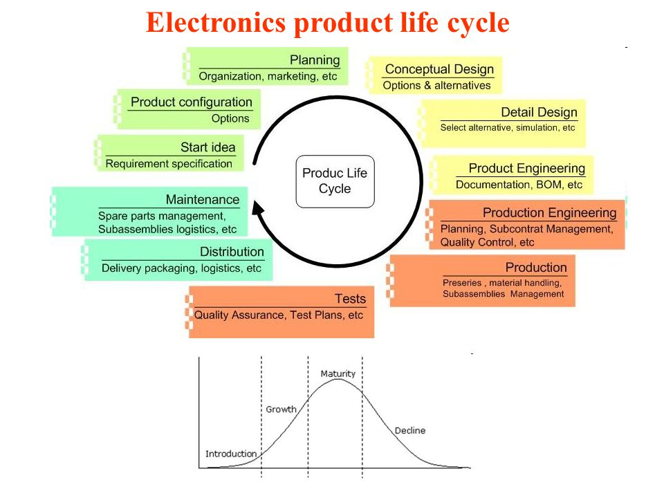 2044701474 further Controller Pellas X R Control furthermore 32526739754 besides Pass Transistor Logic 31856383 furthermore The Characteristics Of Electricity. on properties of circuits
