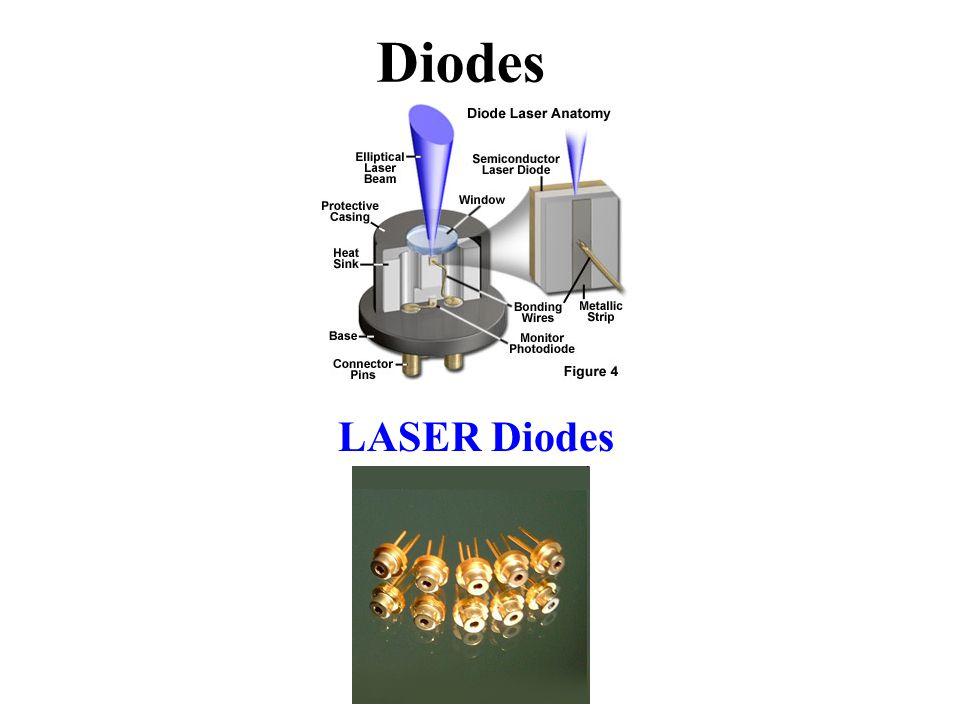 Electronic System Design Techniques Ppt Video Online