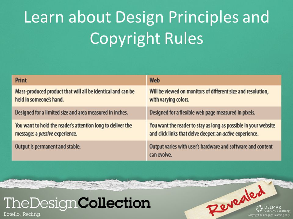 Learn about Design Principles and Copyright Rules